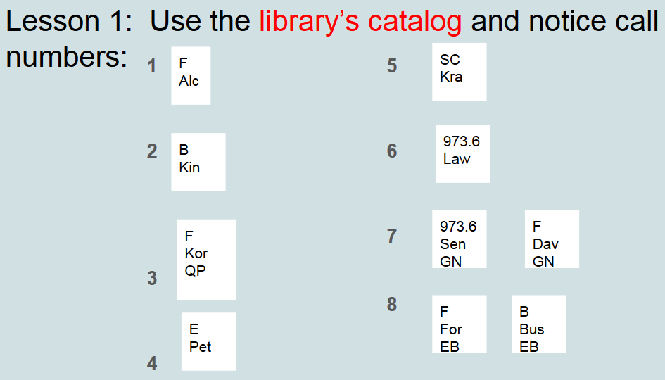 Picture showing spine labels numbered 1-8 that represent the coding for the sublocations within a library including 1: F Alc, 2: B Kin; 3: F Kor QP, 4: E Pet, 5: SC Kra; 6: 973.6 Law; 7: each with GN at the bottom, and 8: each with EB on the bottom.