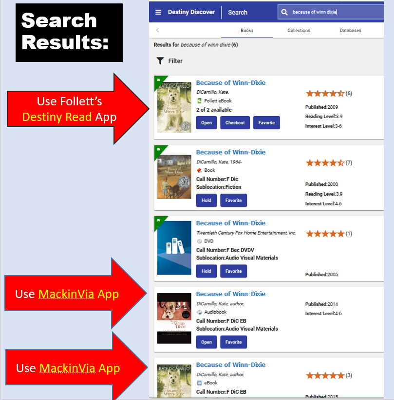 Search results list five types of resources with distinguishing icons - Green for a Follett E-book, next aprint book, 3rd: a DVD, 4th: an audiobook from the Mackin Collection and 5th: an e-book from the Mackin collection.